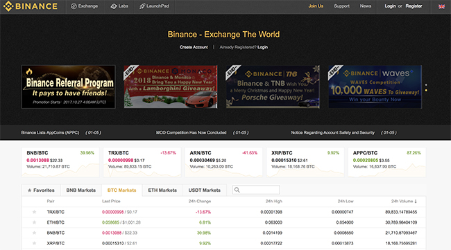 Binance cryptocurrency market