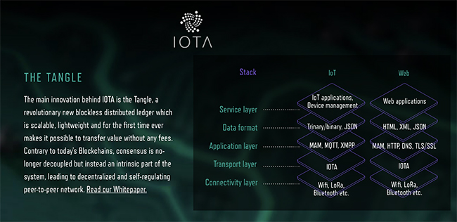 Tangle IOTA uitleg