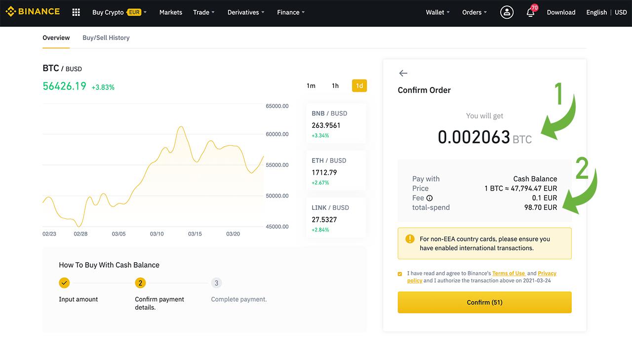 Bitcoin kopen via Binance